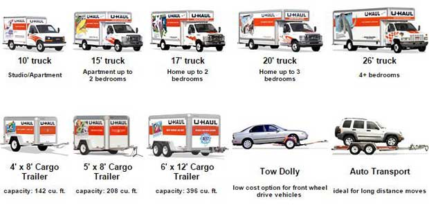 U Haul Trailer Sizes >> Uhaul Truck Sizes What Truck Size Do You Need To Book